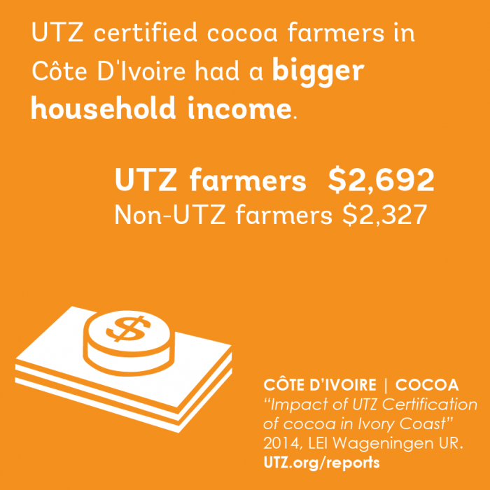 UTZ cocoa farmers in Cote d'Ivoire report a better income - 2014 study
