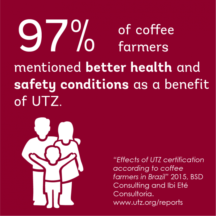 Impact on better life in the cofee sector in Brazil